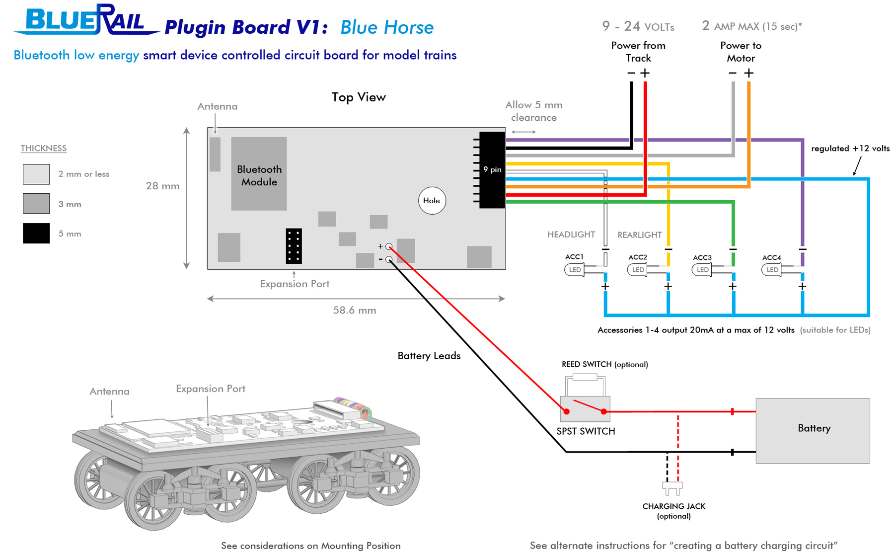 BlueHorse_datasheet_1800 our first board bluerail trains wire harness board layout at webbmarketing.co