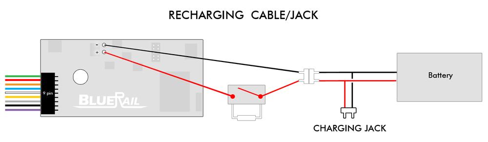 Charging Jack