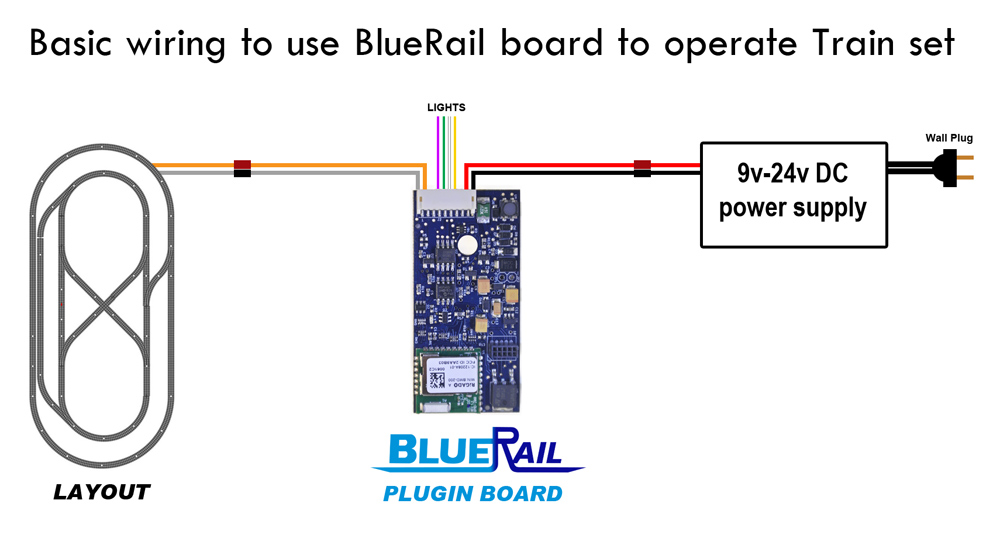 Using a BlueRail board to run DC trains on a conventional train set