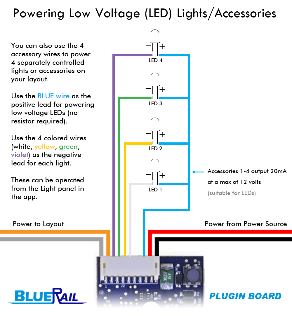 Using a BlueRail board to power low voltage lights on a conventional train set