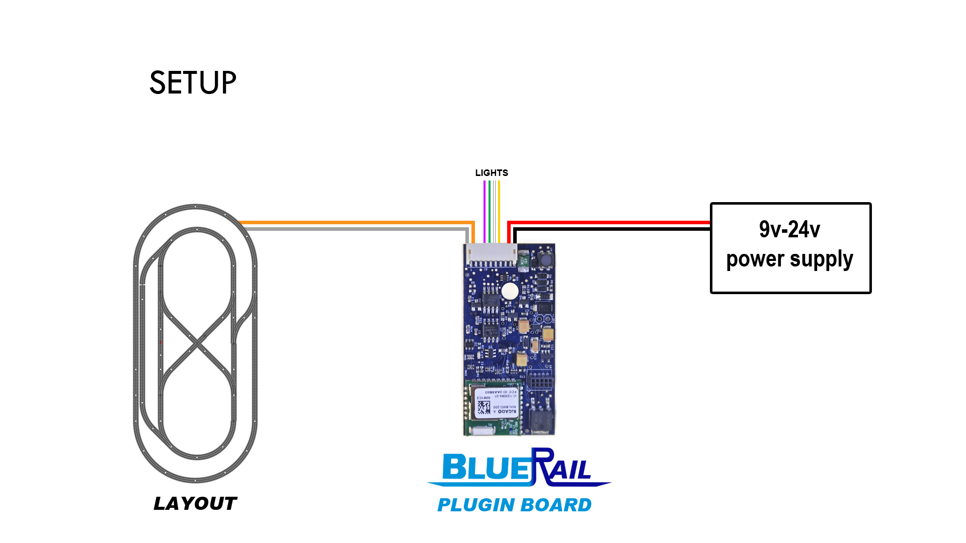 Usershowcase Bluerail Trains Mth Wiring Diagrams Ks Diagram