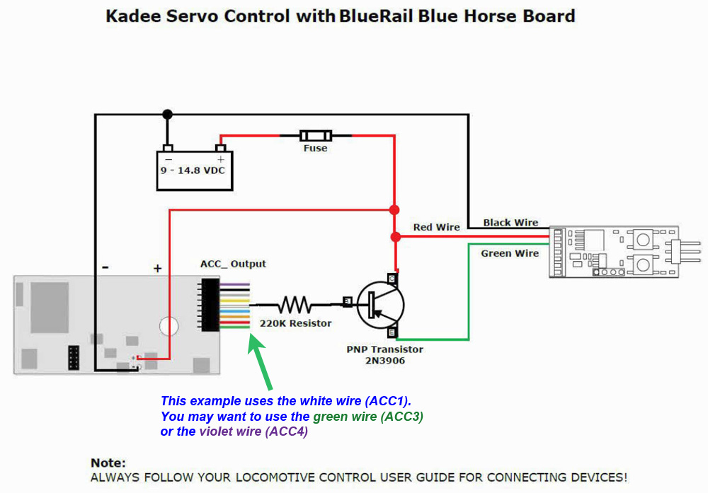 Controlling Kadee® Servo Controllers with a BlueRail board