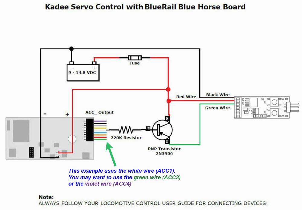 Controlling Kadee® Servo Controllers with a BlueRail board